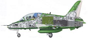 نبذة عن طائرة الفريق و ماذا يرتدي الطيار